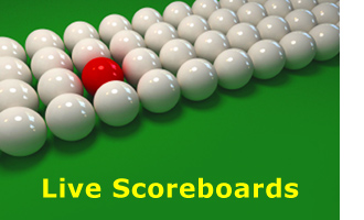 Scoreboards for live scoring